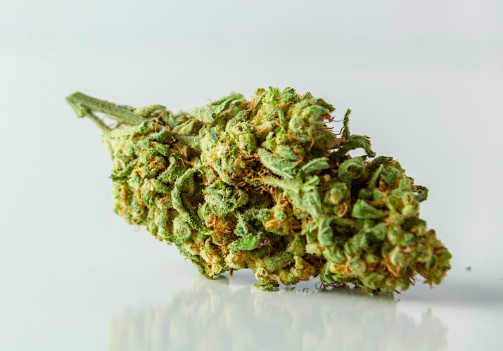 thc as a day-to-day treatment