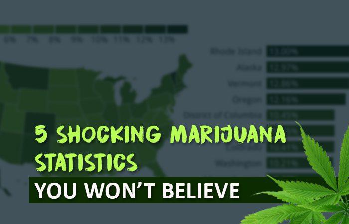 Cannabis Statistics