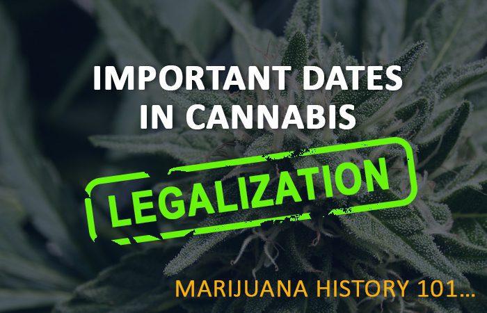 Important Dates in Cannabis Legalization [Marijuana History 101…]