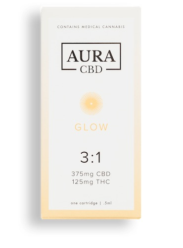 Aura Review Glow