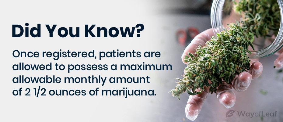 medical marijuana ct