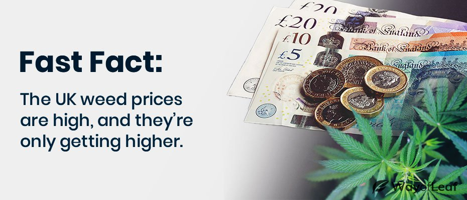 how much is an eighth of weed in uk