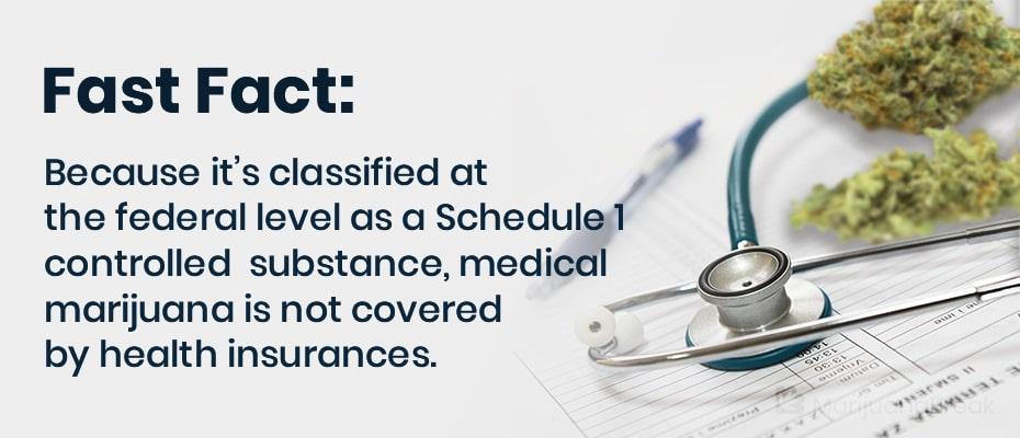 does insurance cover medical marijuana