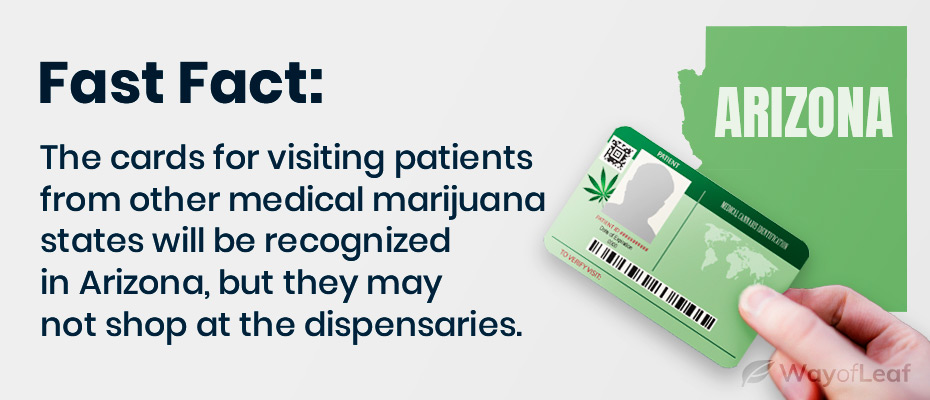medical marijuana card az
