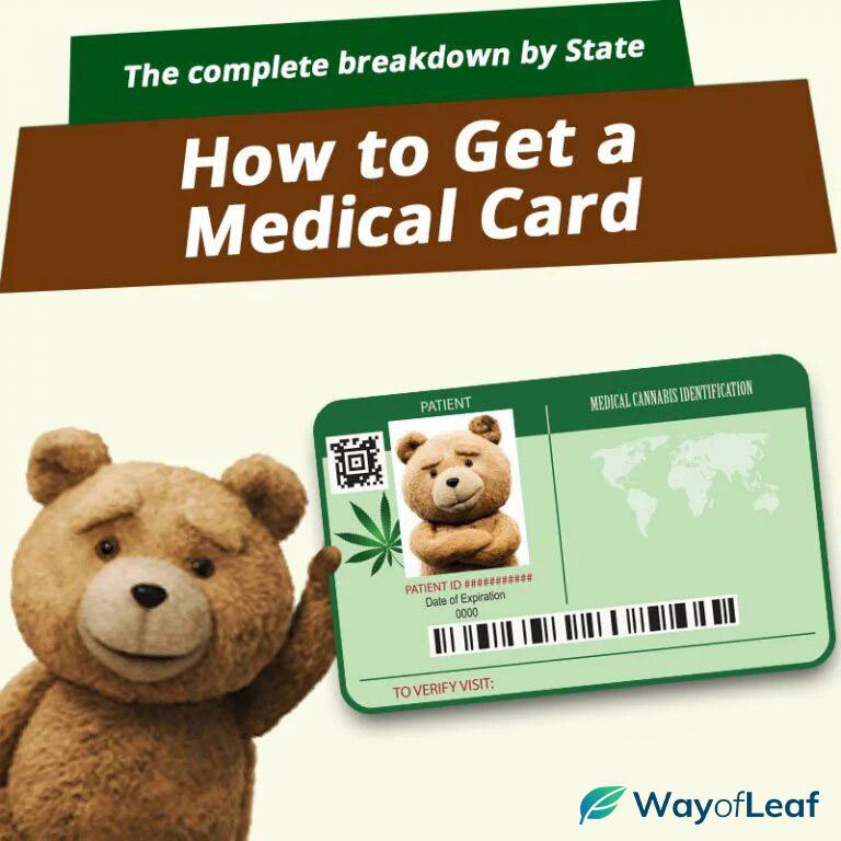 medica card