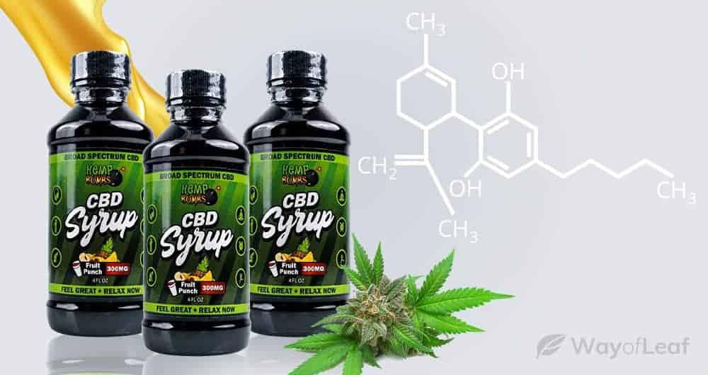 WOL long read images Best CBD Syrup Best CBD Concentration