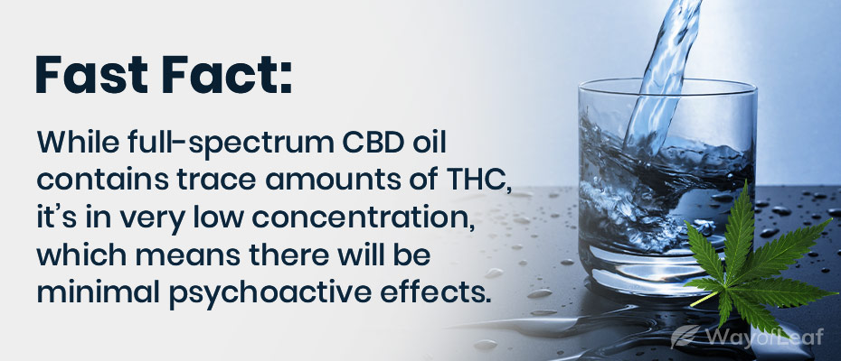 cbd water for sale