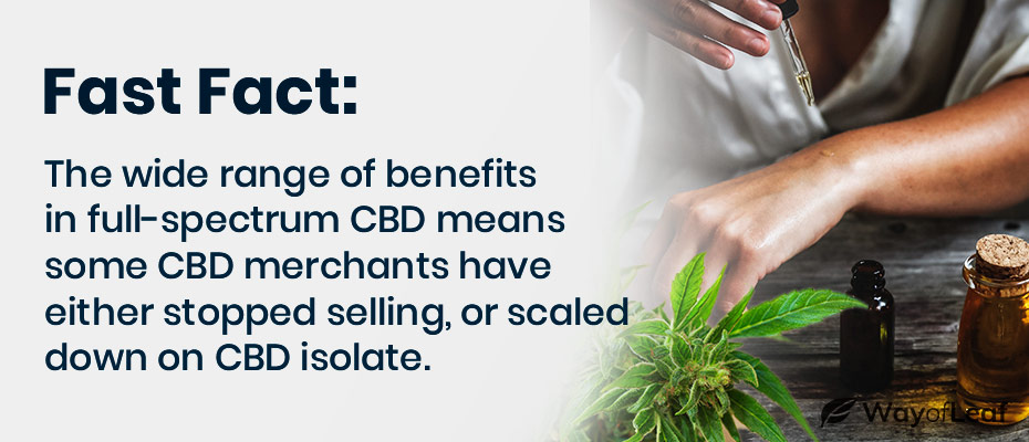 Benefits of Full Spectrum CBD ...brooksideholistics.com