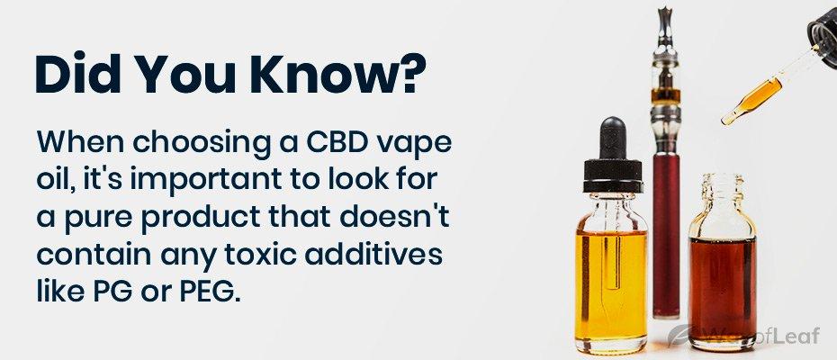 how to vape cbd oil